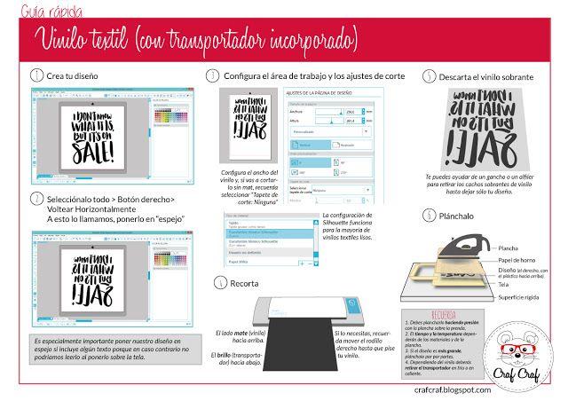 Craf Craf: Guía Rápida - Vinilo textilCraf Craf