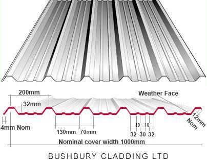 Image Result For Corrugated Roof Model Dimension Detalles Constructivos Constructivo