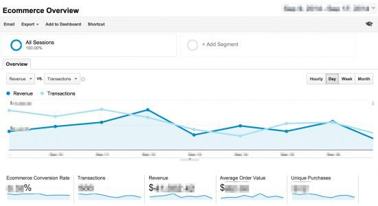 Yoast - Google Analytics eCommerce tracking Free Download