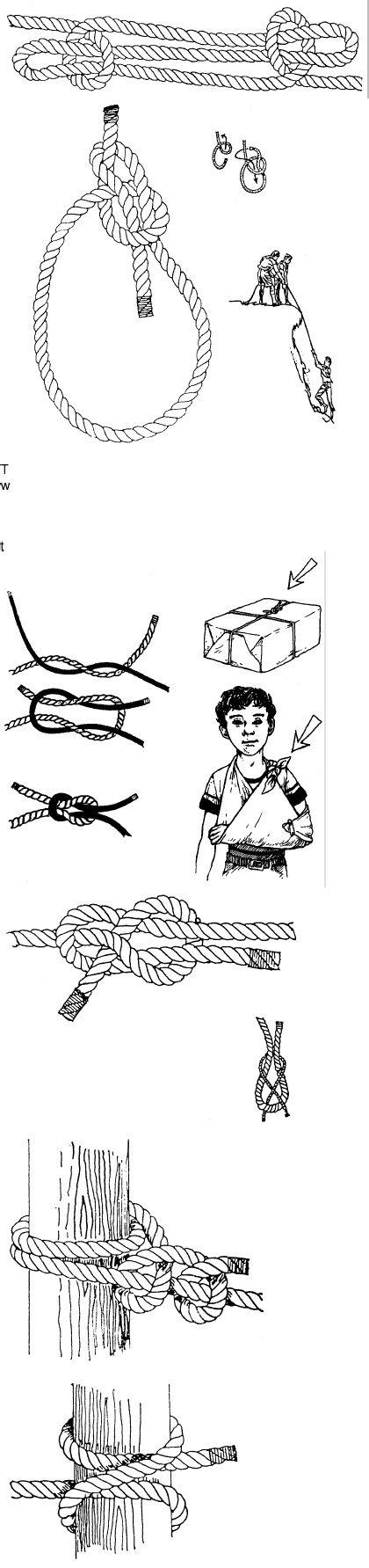 basic book of knots and lashings
