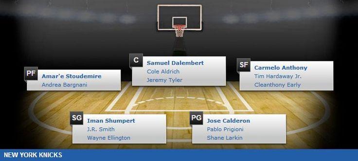 New York Knicks Depth Chart - 2014-15 NBA Season