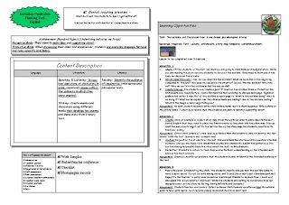 The Echidna and the Shade Tree - Australian Curriculum - Year 2 English Literature Plan