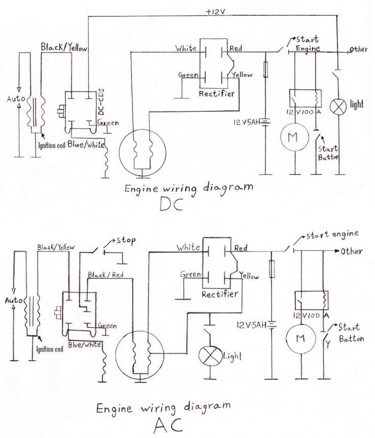 Lifan Generator Wiring Diagram Inspirationa Lifan 125cc Wiring Throughout Lifan 125 Wiring