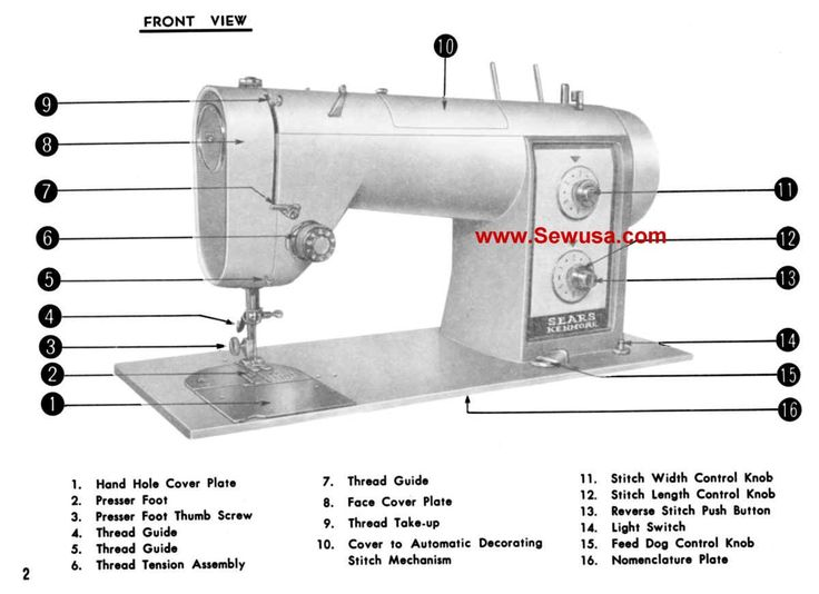 sears kenmore sewing machine manual