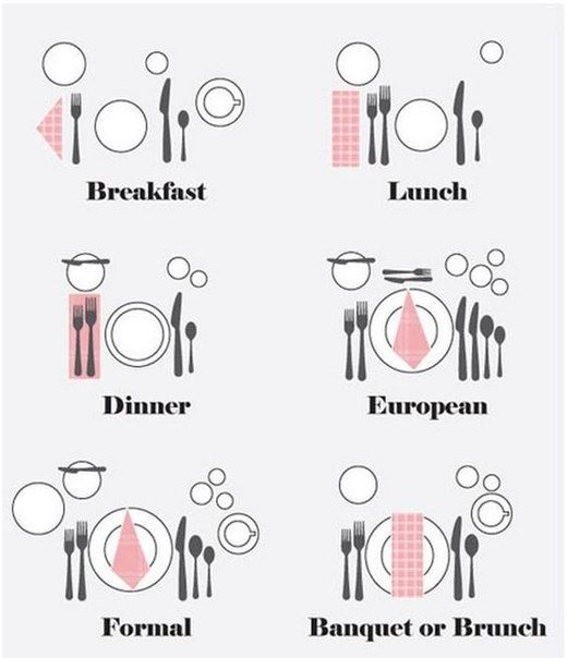 77 Best Etiquette Tips And Moore Images On Pinterest