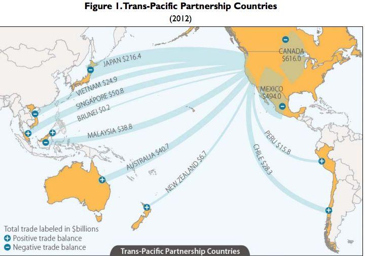 33 best Unions images on Pinterest Trans pacific partnership
