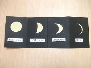 Preschool Crafts for Kids*: Phases of the Moon Craft