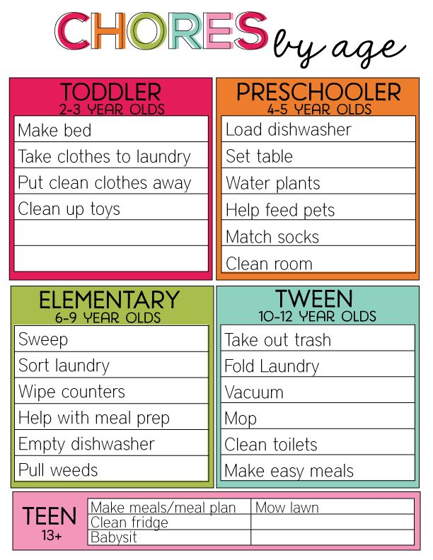 With the kids going back to school, it is time to get back into a routine.These Chore Charts for Kids are simple to assemble and follow.