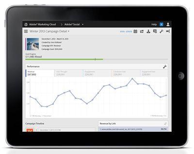 Adobe Social'a Yeni Sosyal Ağlar Eklendi - Yakın zamanda sosyal medya analiz aracını yayınlayan Adobe, kullanım oranlarını arttırmak için yeni sosyal ağları Adobe Social'e ekledi(...) #sosyalag #adobe