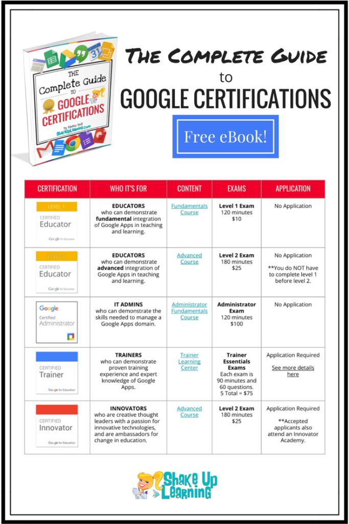 The Complete Guide to Google Certifications! FREE Download: This is your complete guide to all of the Google Certifications for Educators: Google Certified Educator, Level 1 & 2, Google Certified Trainer, Google Certified Administrator, and Google Certified Innovator. This guide will help answer all of your questions and clarify the differences between all of the certification options.