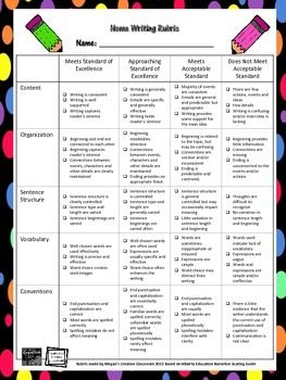Ive created a packet with reproducible organizers to help my students gather their thoughts and get a well written piece completed on time. Parents LOVE the suggestions in these packets. Download them at my TPT store! Colourful borders and graphics were generously provided by Krista Wallden at Creative Clips Clipart.