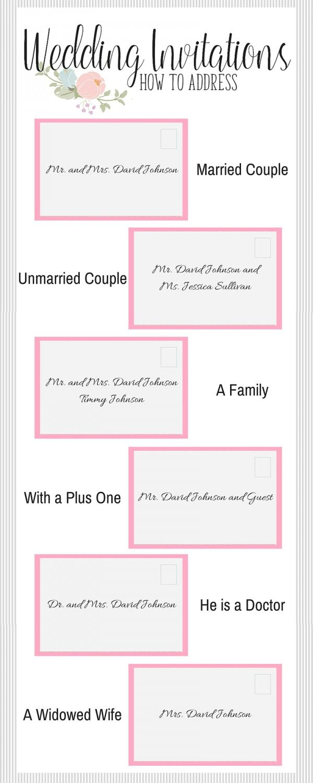 Addressing Wedding Invites: Best 25+ Addressing Wedding Invitations Ideas On Pinterest