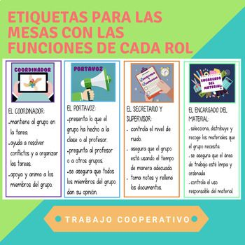 Trabajo Cooperativo Diario De Equipo Roles By Ideas Clase Abc Teachers Pay Teachers In 2020 Classroom Teacherspayteachers Bullet Journal