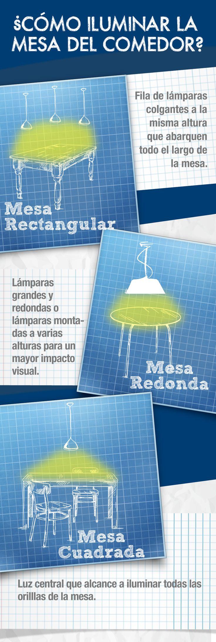 1000 ideas about lamparas para comedor on pinterest for Colores para sala comedor