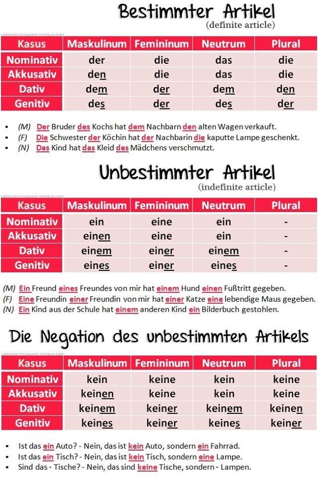 Знакомство с артиклями немецкий язык