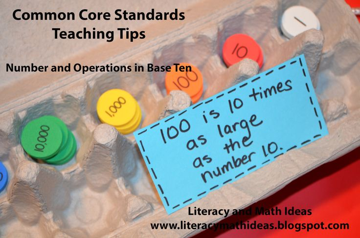 Great Ideas For Teaching The Common Core Number and Operations in Base Ten Standards