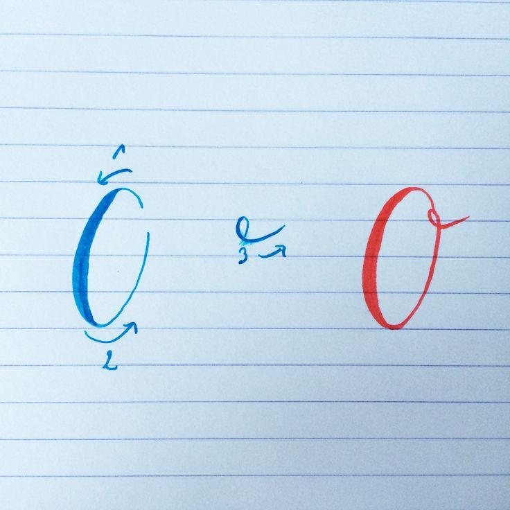 On commence la semaine avec un joli O. La forme ronde est essentielle à maîtriser car elle est la base de beaucoup de lettres. #backtobasics_abc