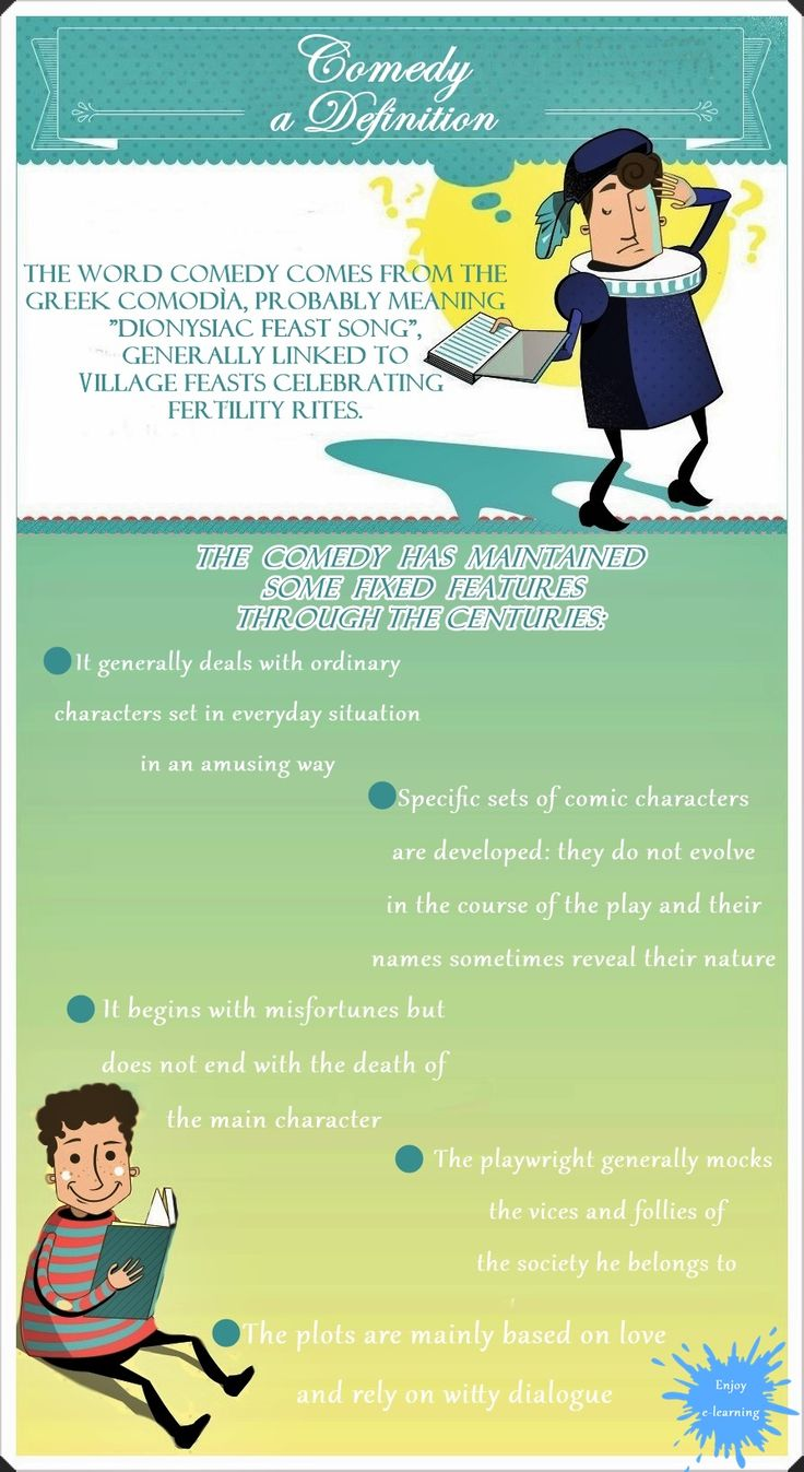 #Infographic... English Literature : Comedy a Definition !