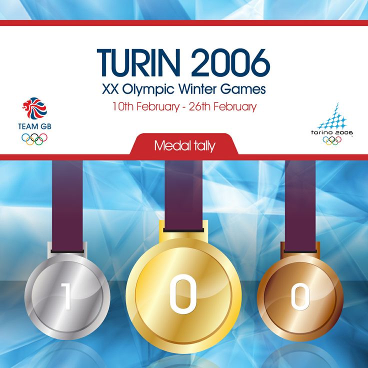 Team GB's total medal count from Turin 2006 winter Olympics