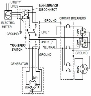 Transfer Switch Wiring Diagram Electronics circuit in