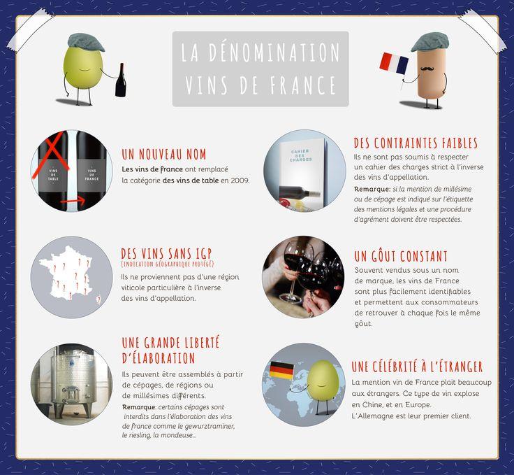 Souvent 165 best Les vins français / French Wines images on Pinterest  FL96