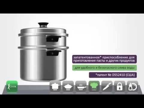 Технологии будущего. Посуда iCook Amway