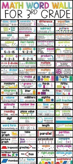 Math Word Walls have