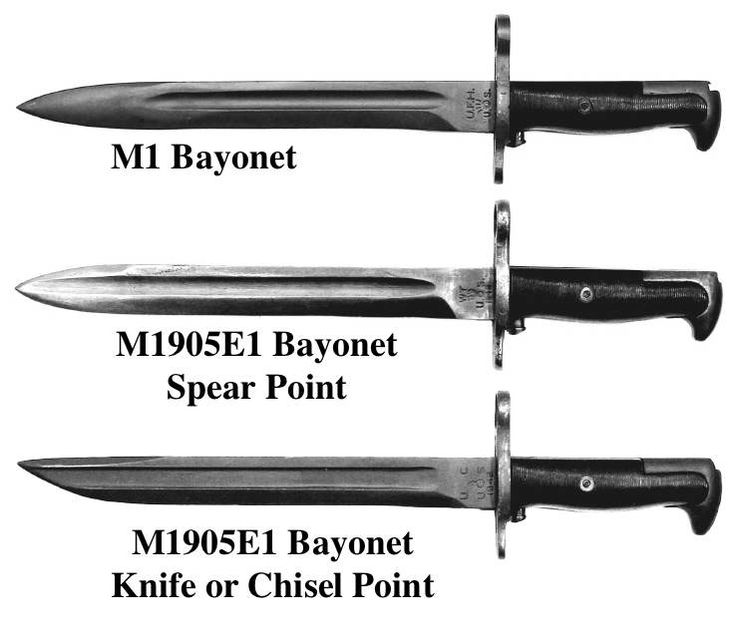 M1 Garand Bayonet Identification