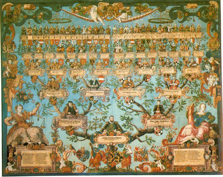 Ahnentafel von Herzog Ludwig (1568-1593)