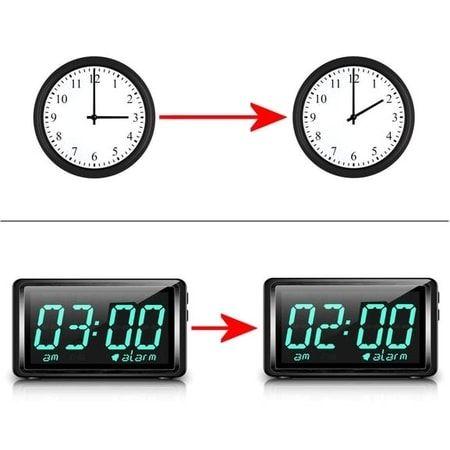 Changement d'heure 2016: date du passage à l'heure d'hiver - LE 30 OCTOBRE