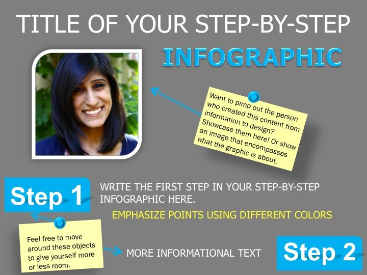 Simple Guide to Creating Infographics in PowerPoint [Template]