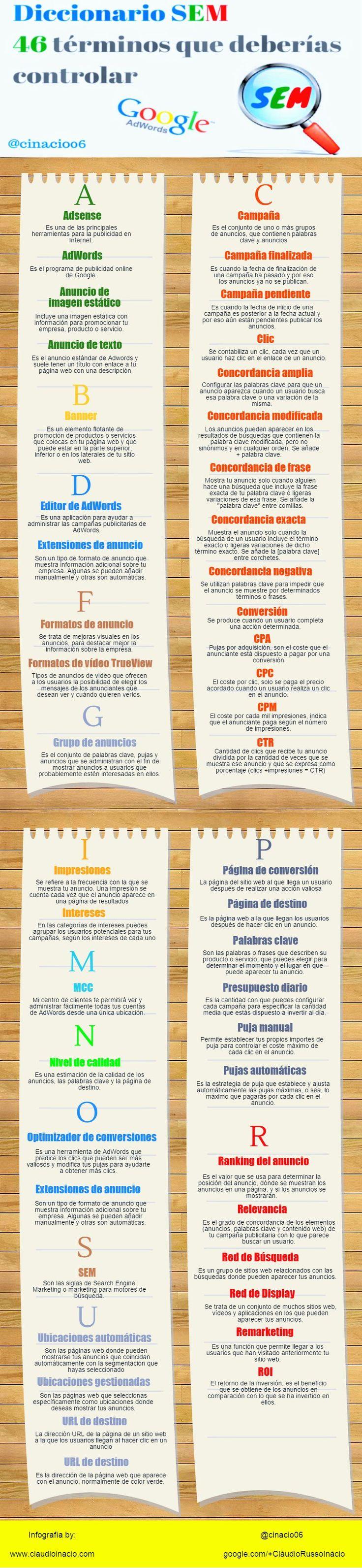 Un diccionario SEM, en formato de infografía, con todos los términos que debemos conocer en relación a la mercadotecnia en internet.