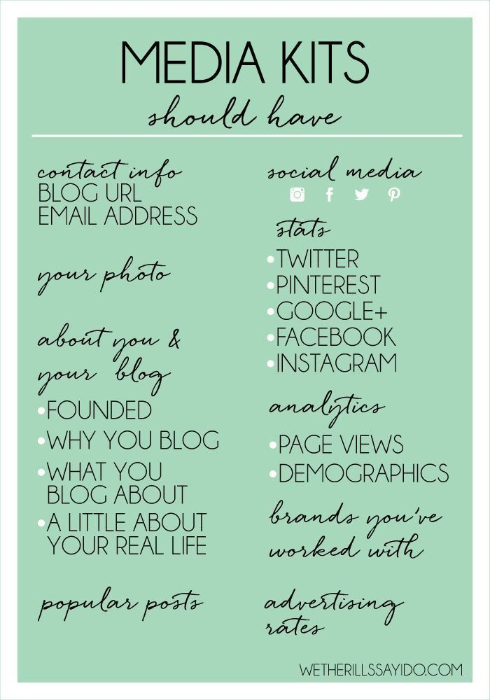 What's a Media Kit Anyway?   Tips for bloggers on creating their media kit to share with advertisers and brands.
