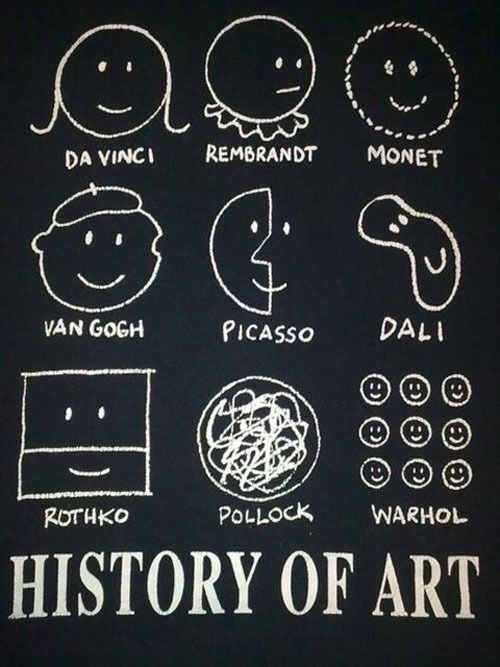 Send to ParisSmileys Face, Artists, Vans, Shirts, Art History Lessons, Funny, So True, Kids, Posters