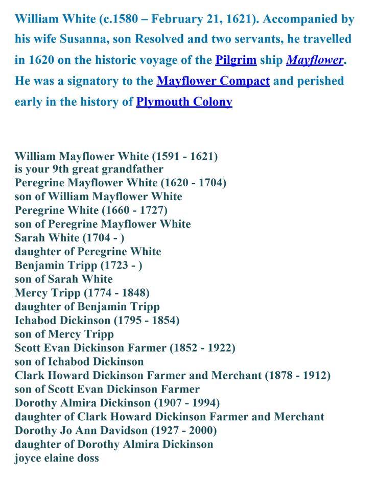 Wunderbar Arbeitsblatt Jamestown Zeitgenössisch - Arbeitsblätter für ...