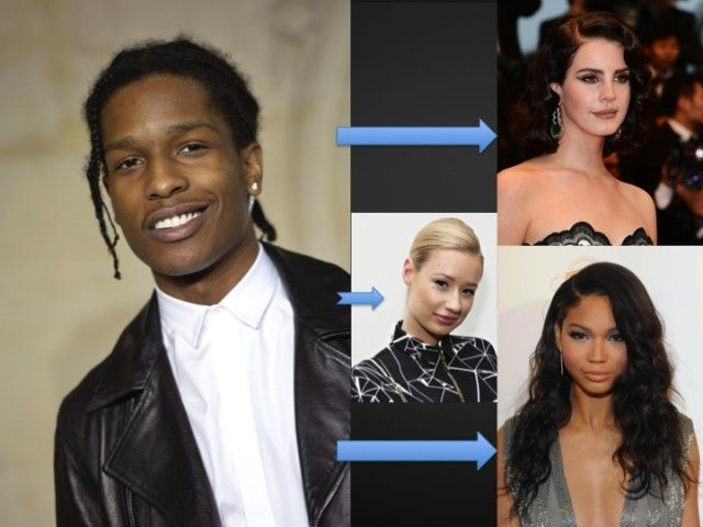 10. ASAP Rocky------WHO HIT IT FIRST: THE HIP HOP RELATIONSHIP TREE ASAP Rocky with Iggy Azalea, Chanel Iman, Lana Del Rey