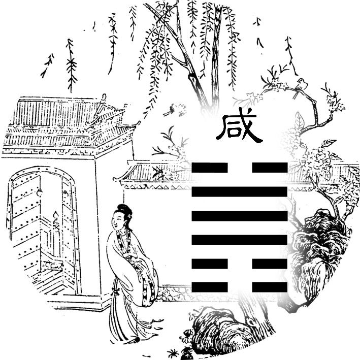 31. ¦¦|||¦ - Conjoining (咸 xián)