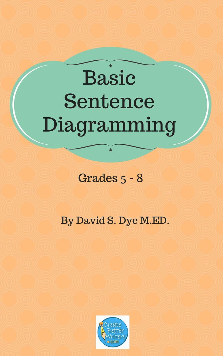 16 best diagramming sentences images on pinterest sentences students gain a deeper understanding of sentence structure by learning to diagram simple sentences through robcynllc Image collections