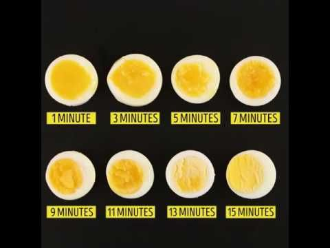 Trik yang dapat dilakukan pada telur