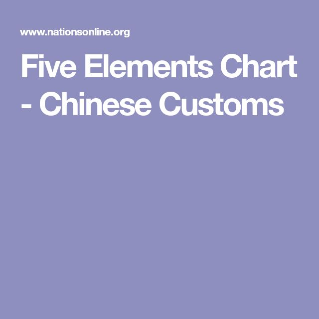 The  Best Element Chart Ideas On   Air Bender Avatar
