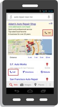 #AdWords New research shows that 70% of mobile searchers call a business directly from search results