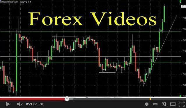 онлайн форекс видео
