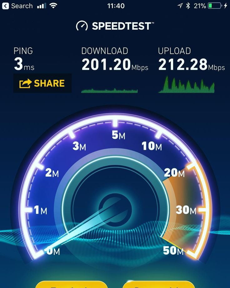 Spent some time tweaking my router.....was well worth it!