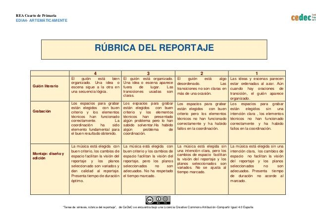 Rubrica De La Creación De Un Reportaje De Televisión Rúbricas Rubrica De Evaluacion Alfabetización Digital