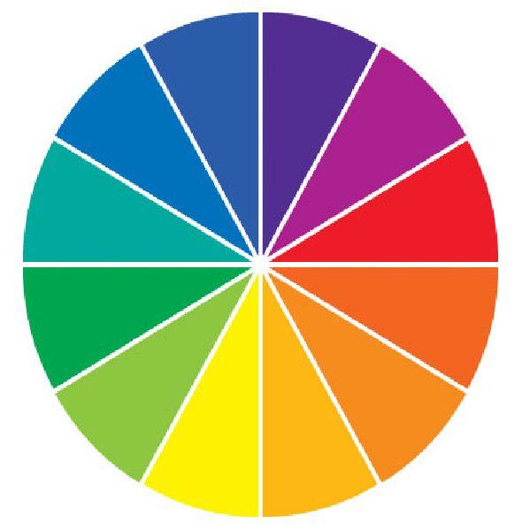 Teorie barev :: Duhové centrum Kroměříž