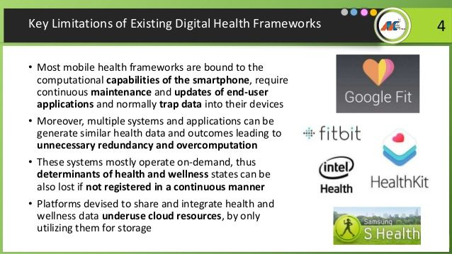 mining-minds-an-innovative-framework-for-personalized-health-and-wellness-support-4-638