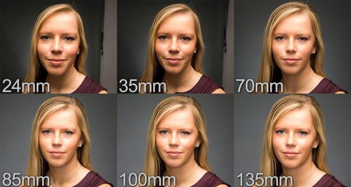 The Difference A Camera Lens Focal Length Has On Faces Lens For Portraits Portrait Photography Lenses