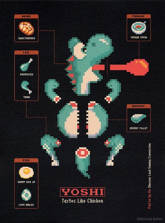 Nintendo butcher's charts - poor Yoshi!: Geek, Yoshi, Videos Games, Pixelart, 8Bit, Super Mario Bros, Pixel Art, 8 Bit, Jude Buffum