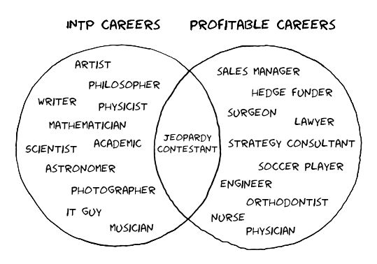 so lucky my career of choice has finally become profitable for me ^^ <3