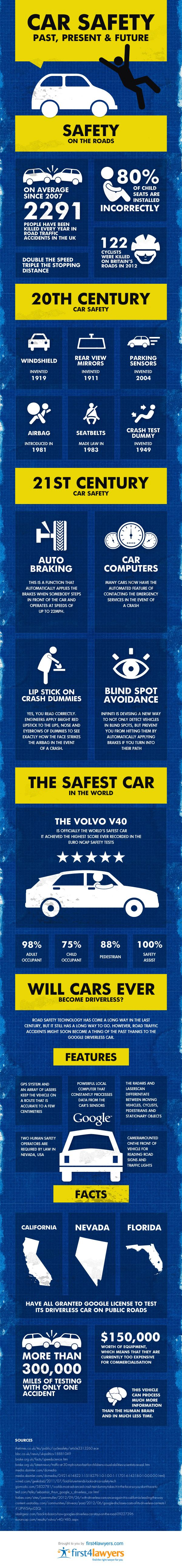 Car safety has come a long way in recent times. Almost since the car was invented, people have been striving to make travel on the road as safe as pos